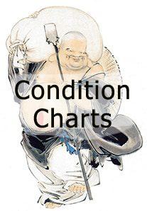 conditionschartsflat